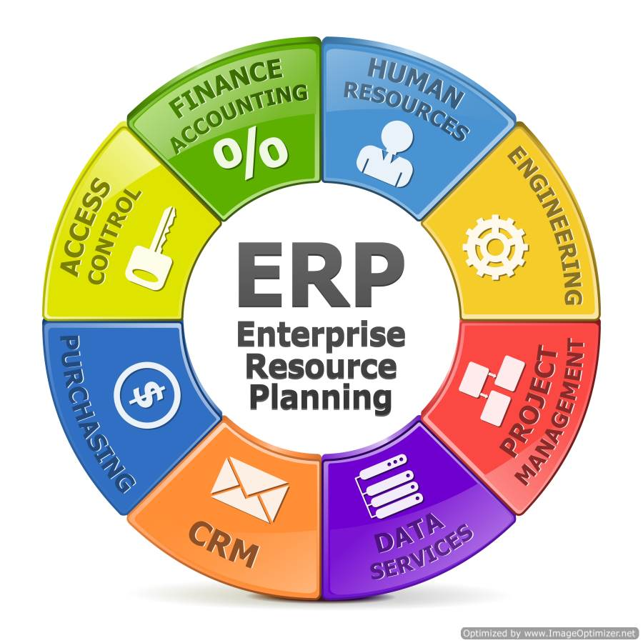 erp softwarw Find the best erp software using real-time, up-to-date data from over 34183 verified user reviews read unbiased insights, compare features & see pricing for 2895 solutions.