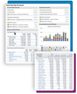 distributor analytics